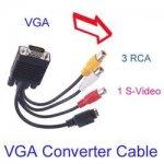 Adaptateur VGA vers TV S-Vidéo RCA